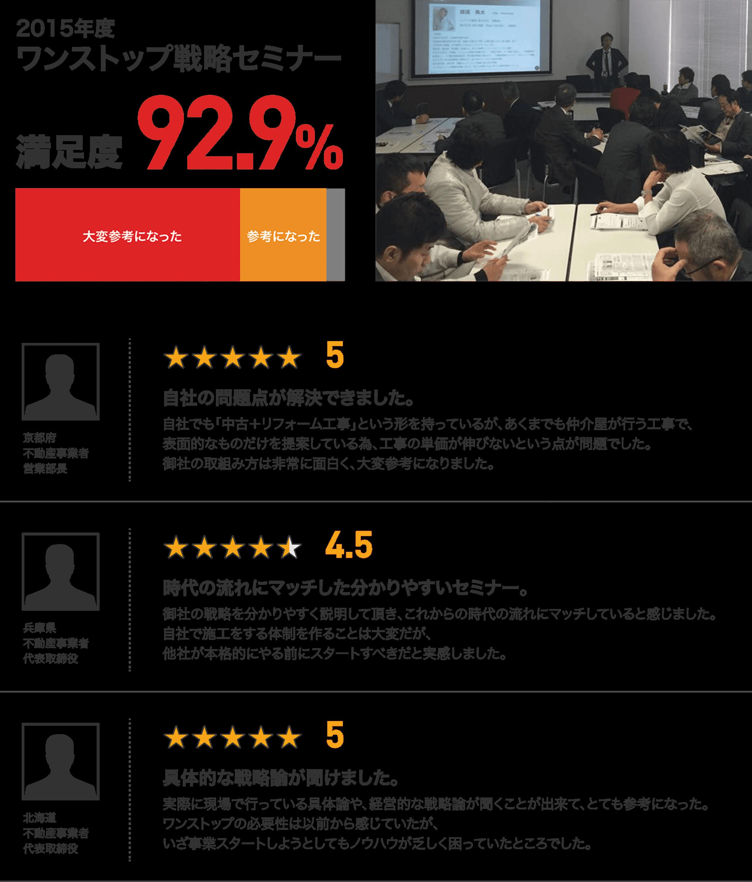 2015年度ワンストップ戦略セミナー 満足度92.9%